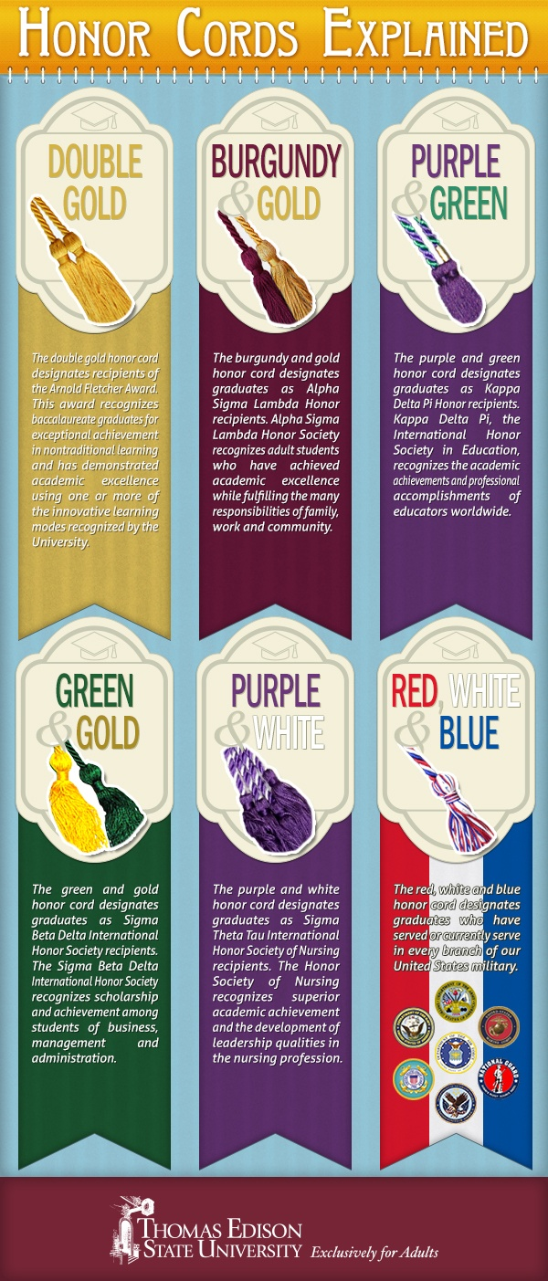 Honor-Cords-Infographic