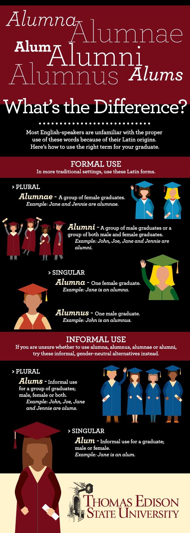 TESU_Alumni_Infographic.jpg