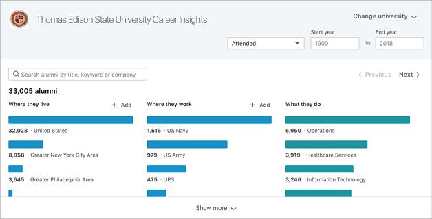 TESU LinkedIn alumni insights-1.png