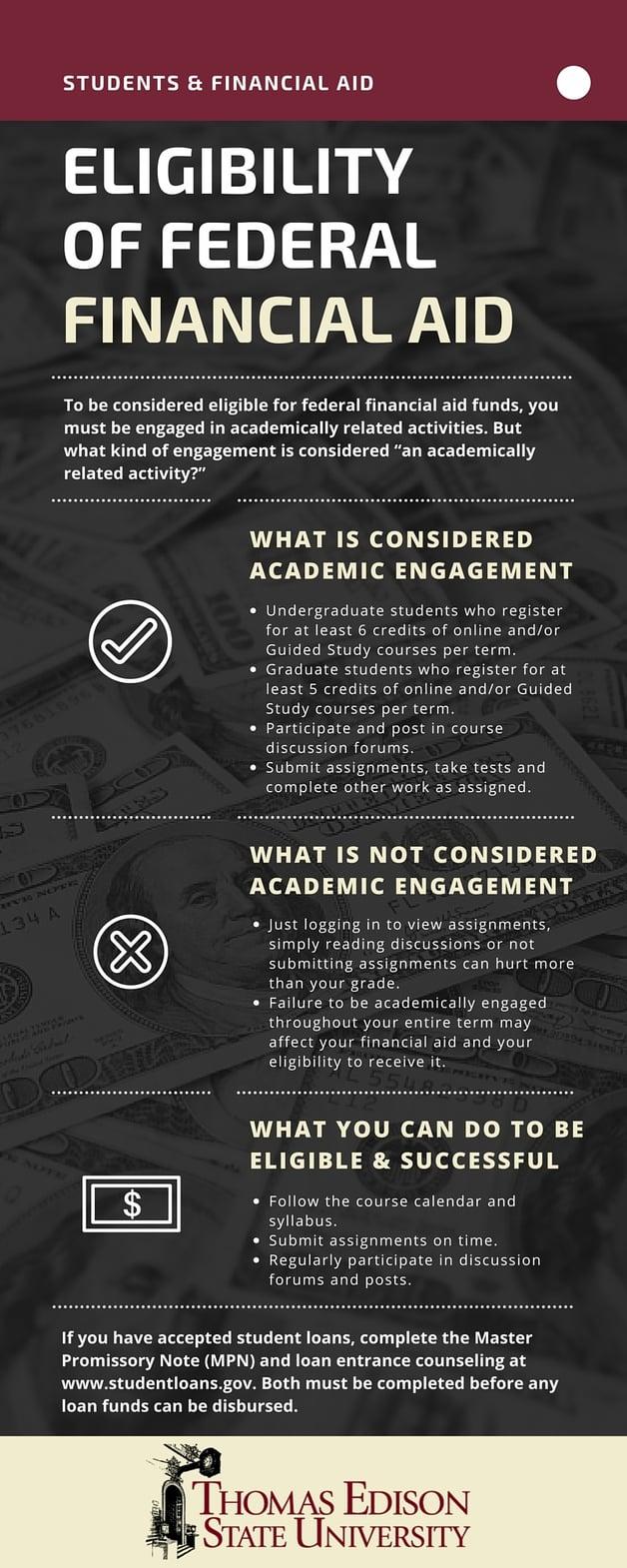 Thomas Edison State University Eligibility of Federal Financial Aid