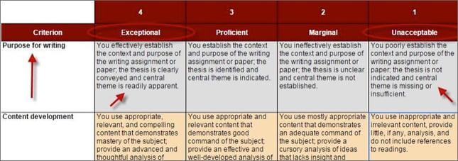 blog_what-is-a-rubric-description-image